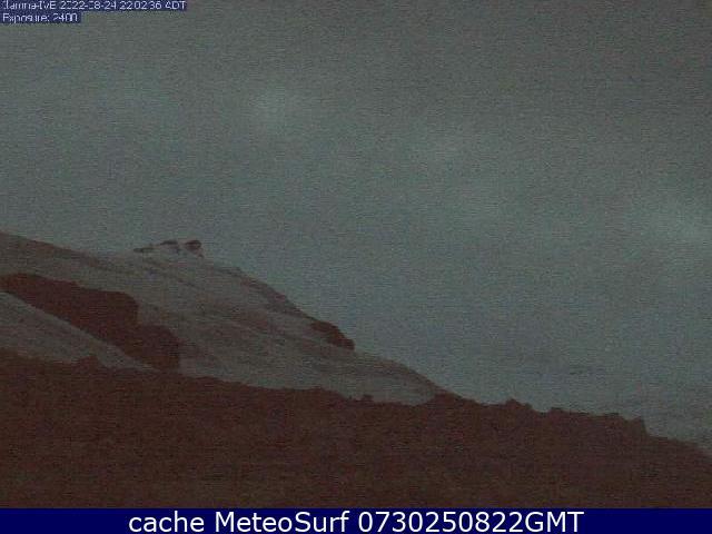 webcam Mount Iliamna Kenai Peninsula
