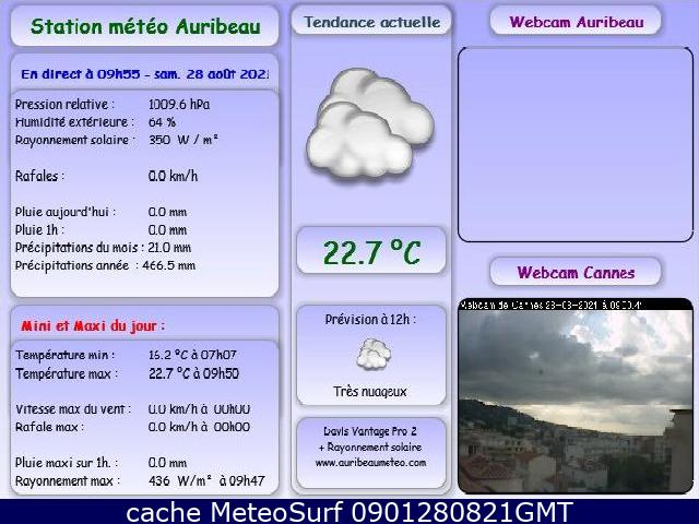 webcam Auribeau-sur-Siagne