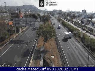 webcam Barcelona Montjuic Barcelona