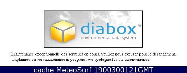 webcam Kermorvan Finistère