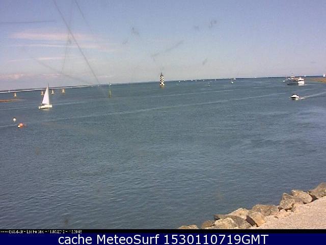 webcam Loctudy Les Perdix Finistère