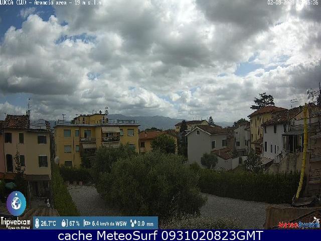 webcam Lucca Lucca