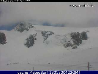 Webcam Plateau Rosà