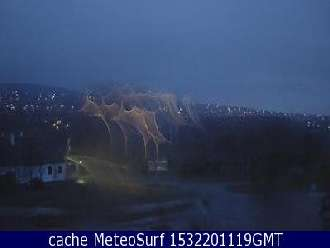 Webcam Szentendre