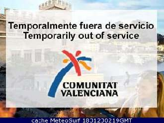 webcam benicarlo castellon