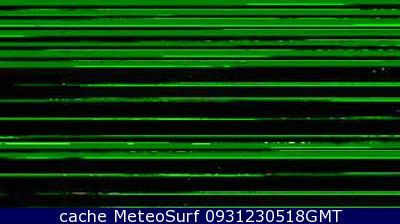 webcam Mt Maunganui Tauranga City