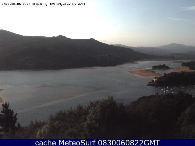 webcam Mundaka Ria Vizcaya