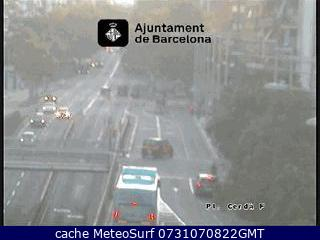 webcam Plaza Cerd� Barcelona