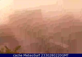 webcam Quito