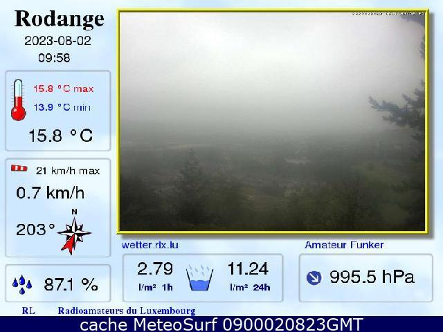 webcam Rodange Esch-sur-Alzette