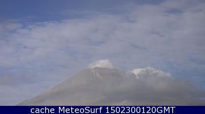 webcam Popocatepetl Volcán Amecameca