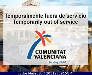 webcam Sagunto Valencia