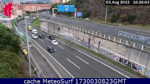 webcam Avenida Sabino Arana Vizcaya