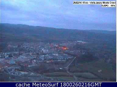 webcam Jaca Huesca