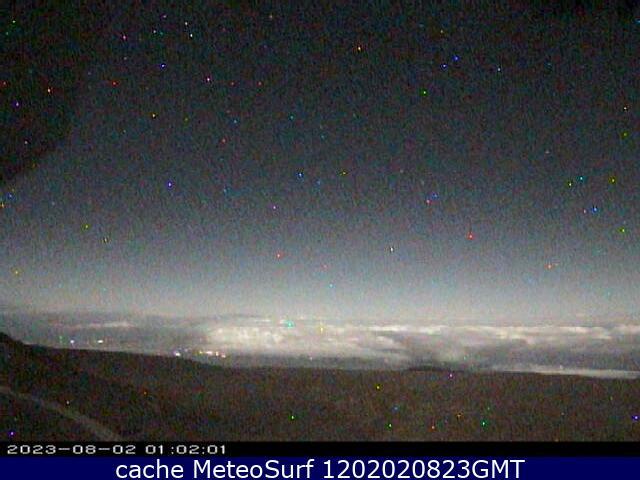 webcam Mauna Kea Hawái