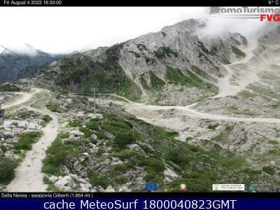 webcam Sella Nevea Panoramica Udine