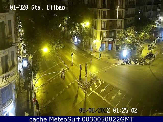 webcam Madrid Trafico Ciudad de Madrid