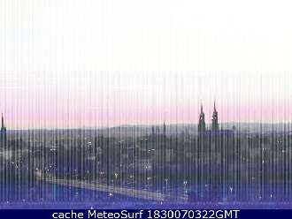 Webcam Birsfelden Basel