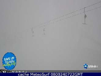 Webcam Mount Buller