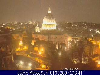 Webcam Vatican