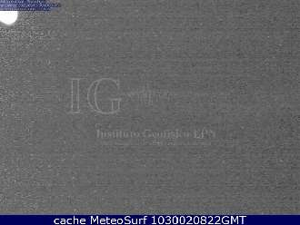 Webcam Volcán Cotopaxi